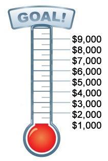 GRAPHIC: Fundraising